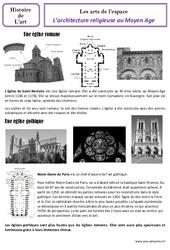 Architecture religieuse au moyen âge - Art de l'espace - Histoire des arts : 4eme Primaire