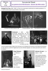 Artistes du XVIIe siècle - Peintres de la Renaissance - Arts du visuel - Histoire des arts : 4eme, 5eme Primaire