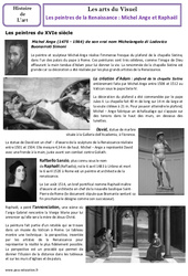 Michel Ange et Raphaël XVIe - Peintres de la Renaissance - Arts du visuel - Histoire des arts : 4eme, 5eme Primaire