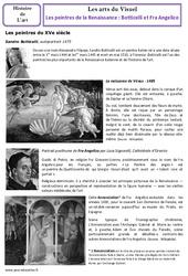 Boticelli et Fra Angelico XVe - Peintres de la Renaissance - Arts du visuel - Histoire des arts : 4eme, 5eme Primaire