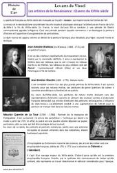 Artistes du XVIIIe siècle - Peintres de la Renaissance - Arts du visuel - Histoire des arts : 4eme, 5eme Primaire