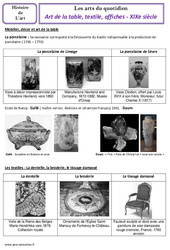 Art de la table, textile, Affiches - XIXe siècle - Arts du quotidien - Histoire des arts : 4eme, 5eme Primaire