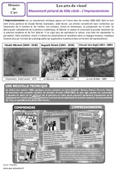 Impressionnisme - XIXe siècle - Arts du visuel - Histoire des arts : 4eme, 5eme Primaire