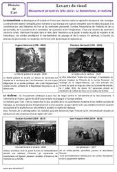 Romantisme - Réalisme - XIXe siècle - Arts du visuel - Histoire des arts : 4eme, 5eme Primaire