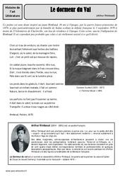 Le dormeur du Val - Arthur Rimbaud - Arts du langage - XIXe siècle - Histoire des arts : 4eme, 5eme Primaire