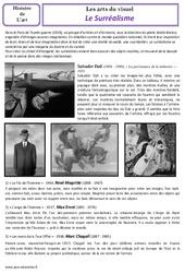 Surréalisme - Arts du visuel - Histoire des arts - XXème siècle : 5eme Primaire