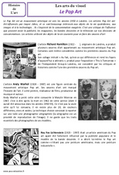 Pop art - Arts du visuel - Histoire des arts - XXème siècle : 5eme Primaire