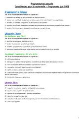 Référentiel de compétences - Documents officiels : 1ere, 2eme, 3eme Maternelle - Cycle Fondamental