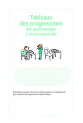 Tableaux de progression des apprentissages à l'école maternelle - Documents officiels : 1ere, 2eme, 3eme Maternelle - Cycle Fondamental