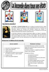 La Joconde détournée - Arts visuels : 2eme, 3eme, 4eme, 5eme Primaire