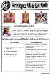 Porte bague Niki de Saint Phalle - Fête des mères - Arts plastiques : 2eme, 3eme, 4eme, 5eme Primaire