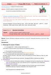 Consignes et matériel scolaire - Anglais - Famille Vadrouille : 4eme Primaire