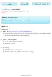 École anglaise - Anglais - Famille Vadrouille : 3eme Primaire