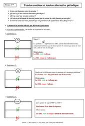 Tension continue et tension alternative périodique - Cours - Physique - Chimie : 3eme Secondaire