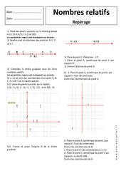 Repérage - Nombres relatifs - Exercices corrigés : 1ere Secondaire