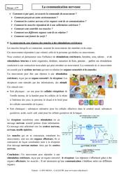 Communication nerveuse - Cours - SVT : 2eme Secondaire