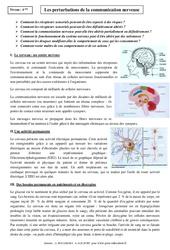 Perturbations de la communication nerveuse - Cours - SVT : 2eme Secondaire