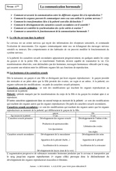 Communication hormonale - Cours - SVT : 2eme Secondaire