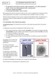 Reproduction sexuée des êtres vivants - Cours - SVT : 2eme Secondaire