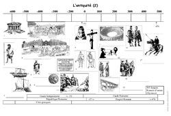 Antiquité - Frise chronologique - Exercices corrigés : 3eme Primaire