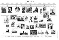 19ème siècle - Frise chronologique - Exercices corrigés : 5eme Primaire