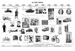 20ème siècle - Frise chronologique - Exercices corrigés : 5eme Primaire