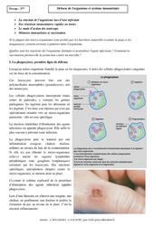 Défense de l'organisme - Système immunitaire - Cours - SVT : 3eme Secondaire