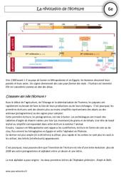 Naissance et révolution de l'écriture - Cours - Orient Ancien - Histoire : 6eme Primaire