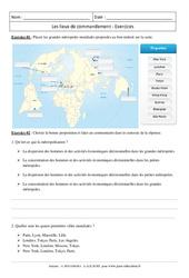 Les lieux de commandement - Exercices corrigés - Géographie : 2eme Secondaire