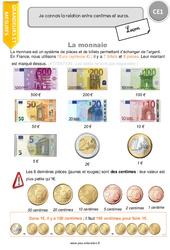 Je connais la relation entre centimes et euros - Cours, Leçon : 2eme Primaire