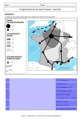 Organisation du territoire français - Exercices corrigés - Géographie : 3eme Secondaire
